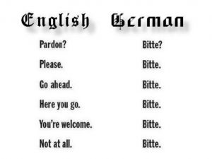 german-vs-english-which-one-is-the-most-complicated-language